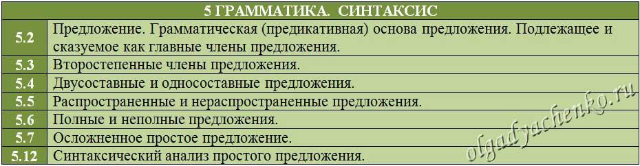Дидактические единицы. Таблица 1.