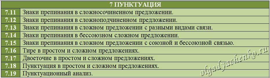 Дидактические единицы. Таблица 4.