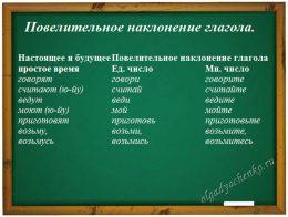 Глаголы повелительного наклонения